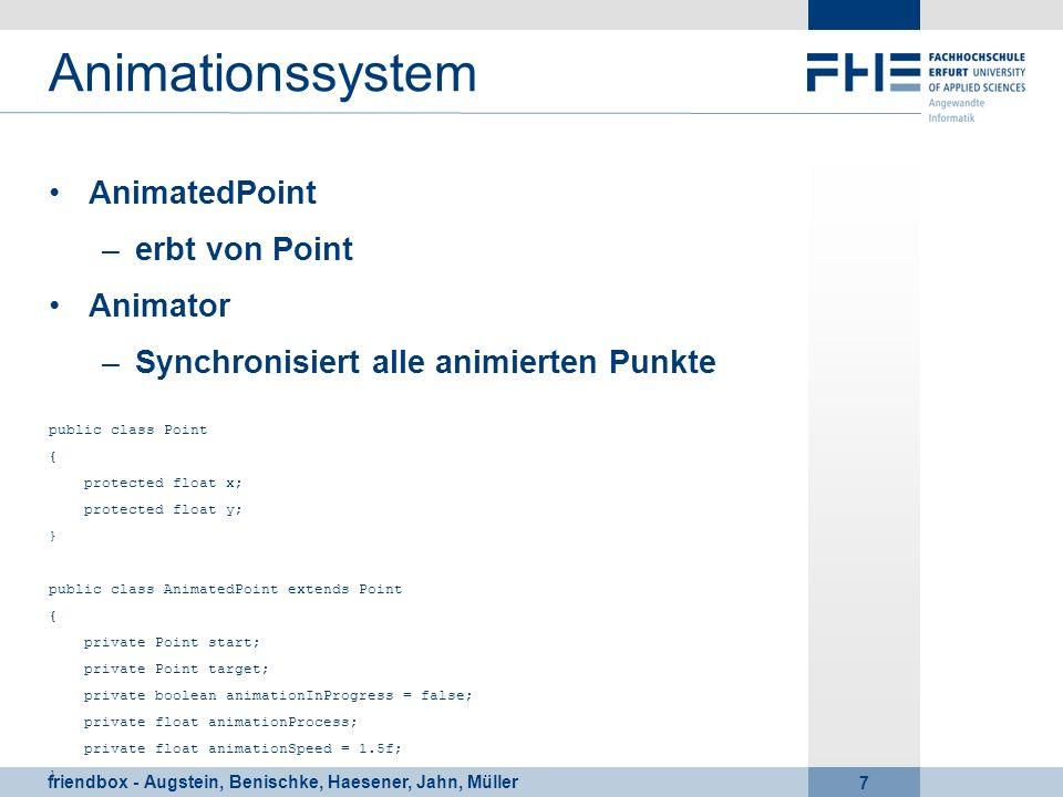 Animationssystem AnimatedPoint erbt von Point Animator