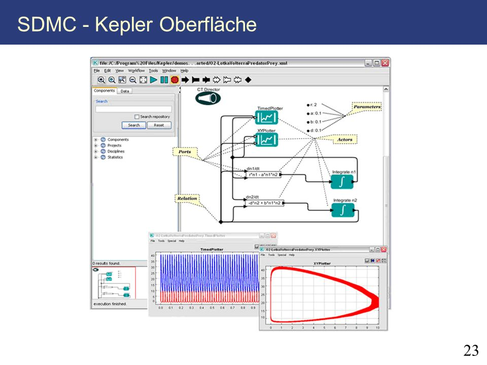 SDMC - Kepler Oberfläche