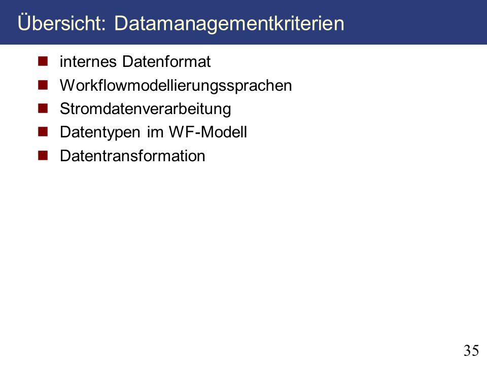 Übersicht: Datamanagementkriterien