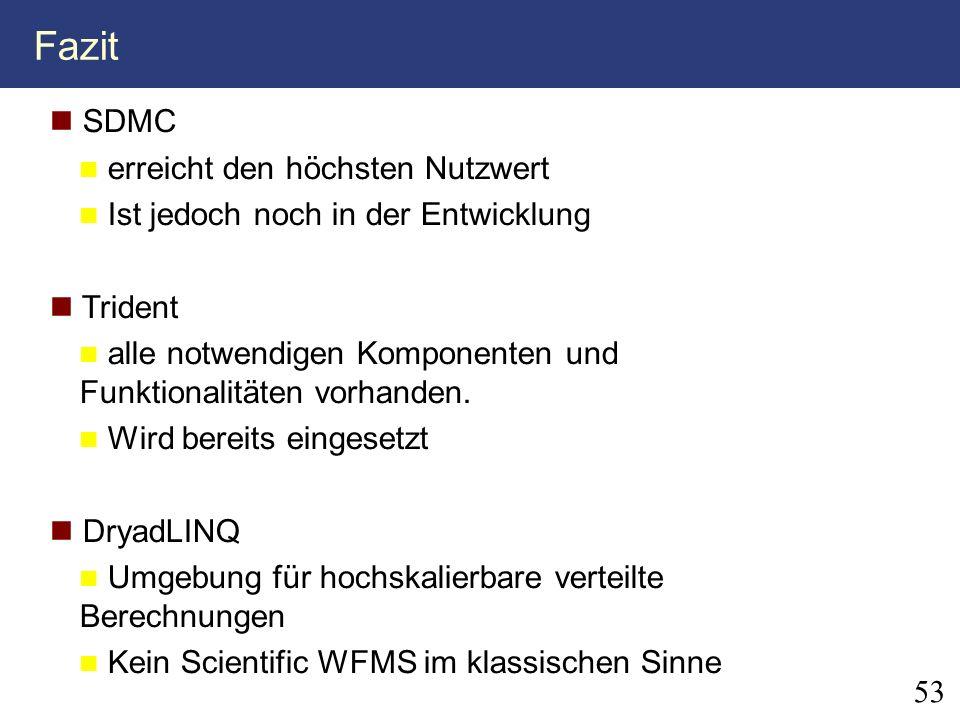 Fazit SDMC erreicht den höchsten Nutzwert