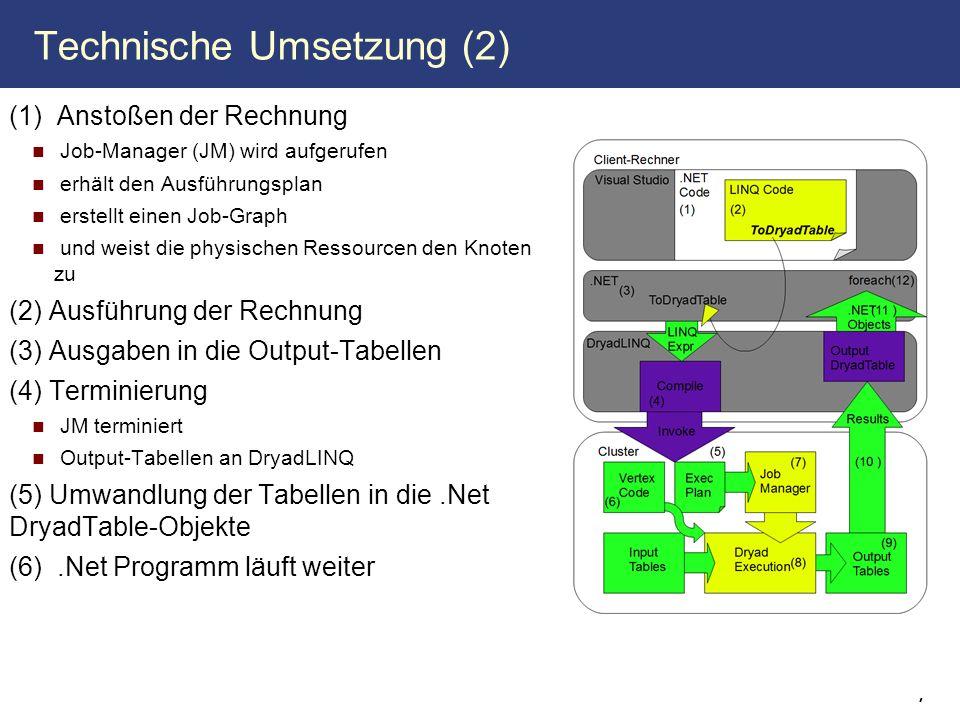 Technische Umsetzung (2)