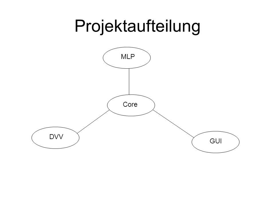 Projektaufteilung MLP Core DVV GUI