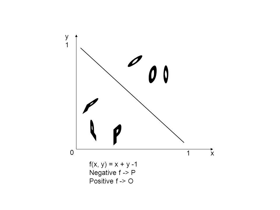 O O O P P P y 1 1 x f(x, y) = x + y -1 Negative f -> P