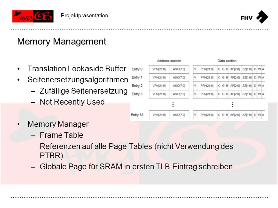 Memory Management Translation Lookaside Buffer