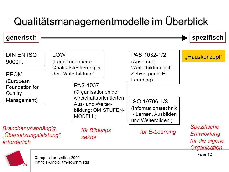 Qualitätsmanagementmodelle im Überblick