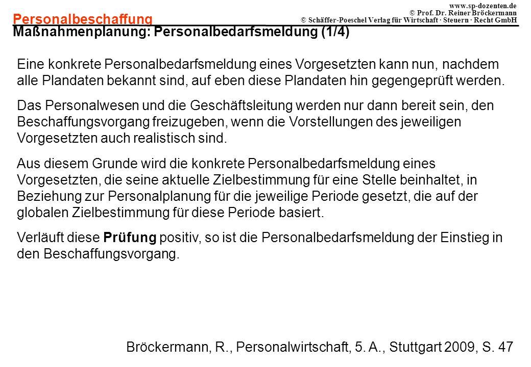 Maßnahmenplanung: Personalbedarfsmeldung (1/4)