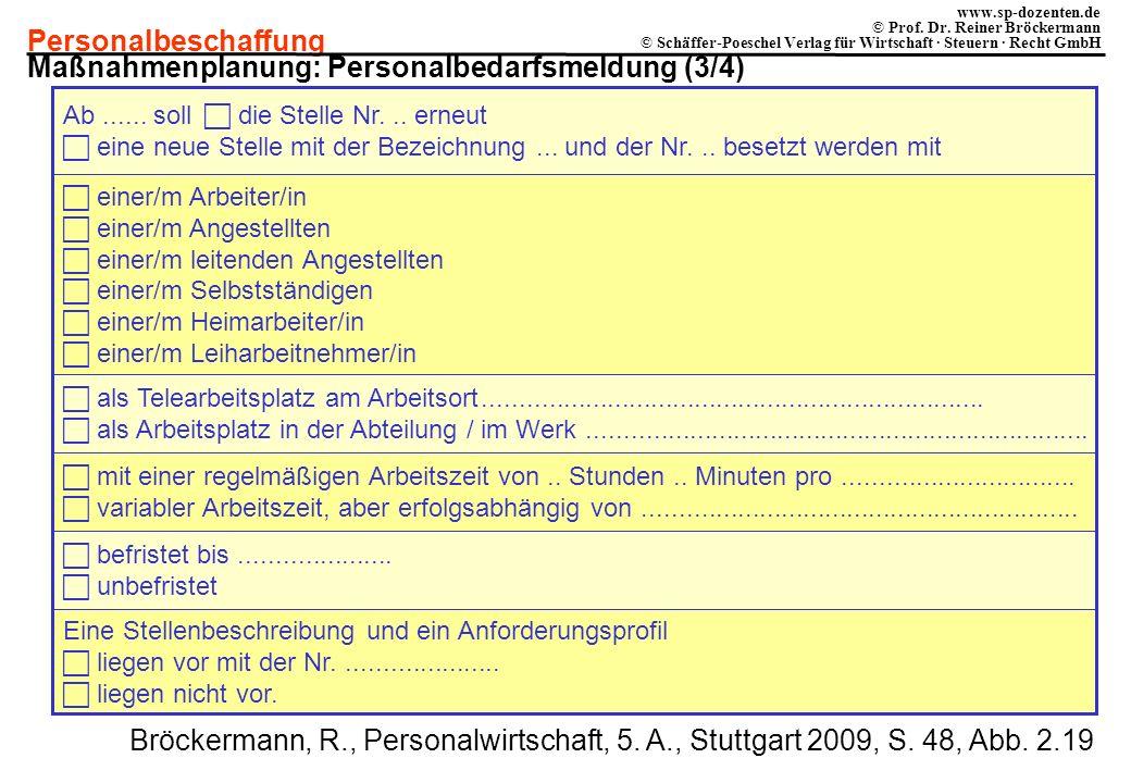 Maßnahmenplanung: Personalbedarfsmeldung (3/4)