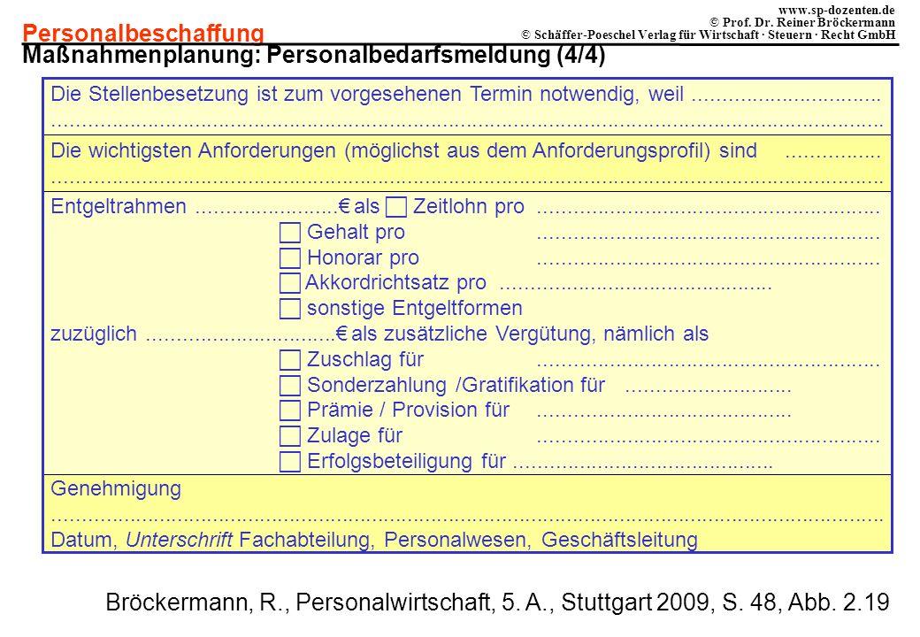 Maßnahmenplanung: Personalbedarfsmeldung (4/4)