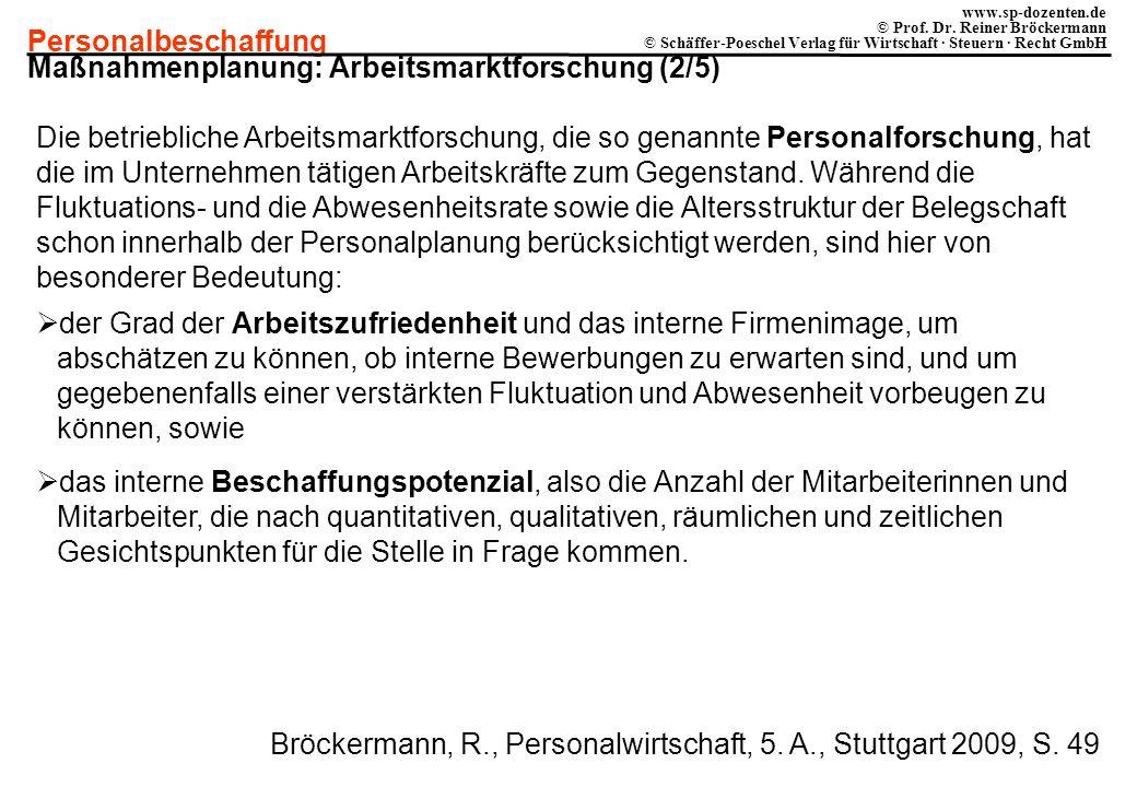 Maßnahmenplanung: Arbeitsmarktforschung (2/5)