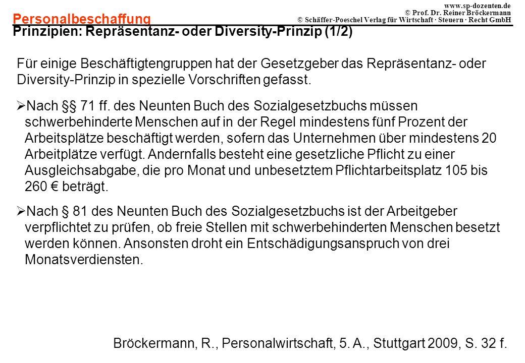 Prinzipien: Repräsentanz- oder Diversity-Prinzip (1/2)