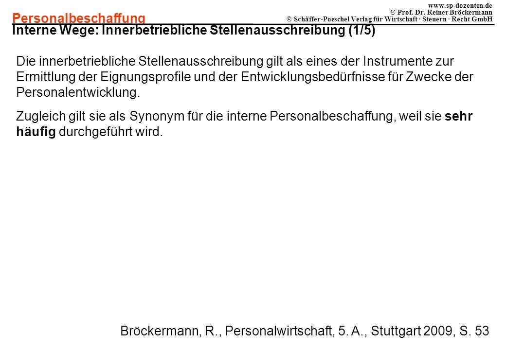 Interne Wege: Innerbetriebliche Stellenausschreibung (1/5)