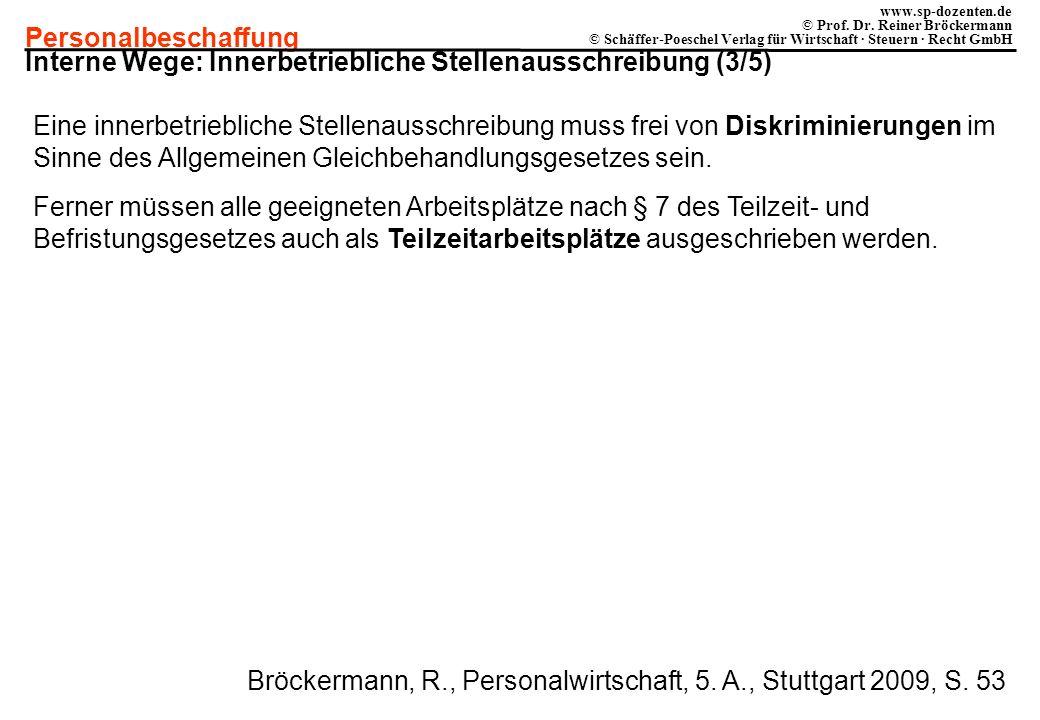 Interne Wege: Innerbetriebliche Stellenausschreibung (3/5)