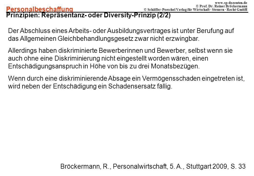Prinzipien: Repräsentanz- oder Diversity-Prinzip (2/2)