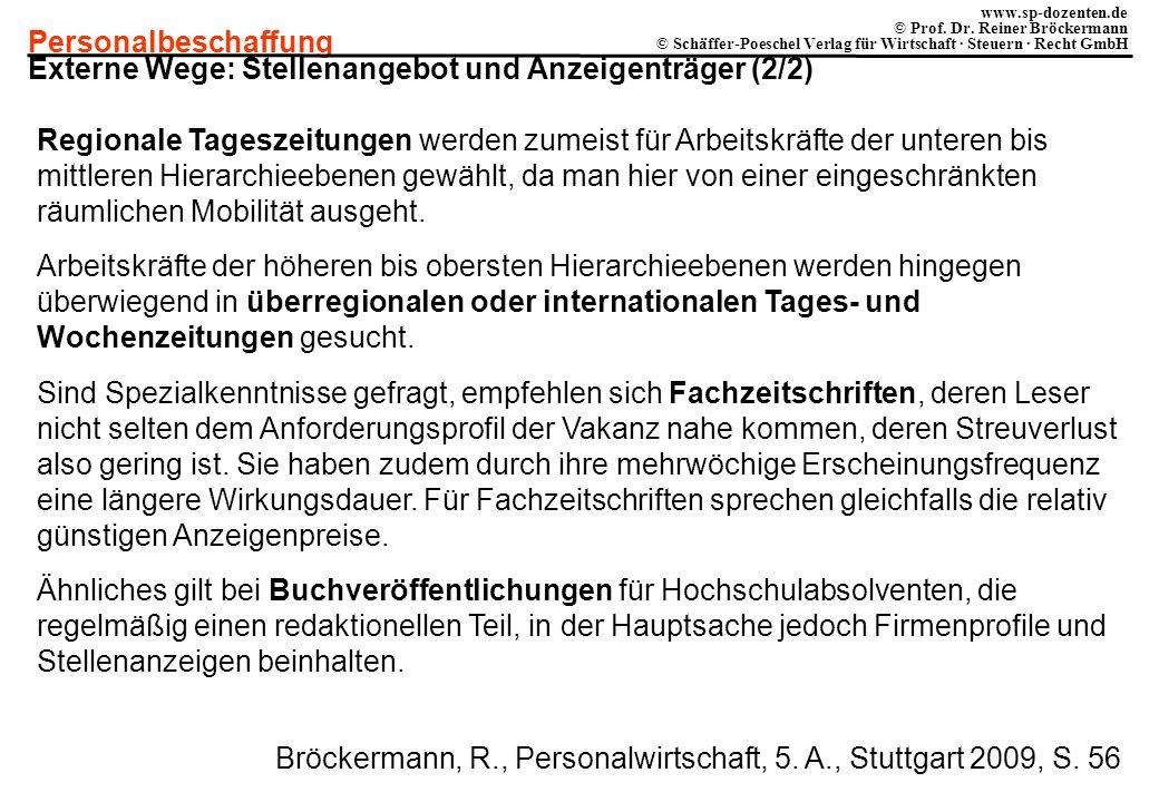 Externe Wege: Stellenangebot und Anzeigenträger (2/2)