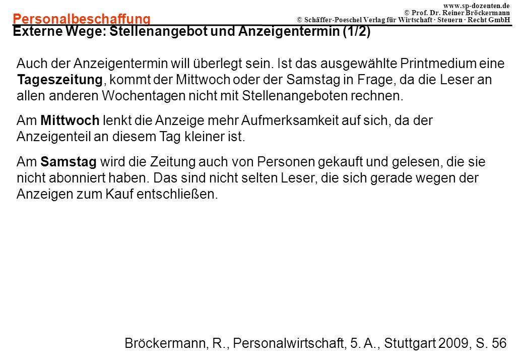 Externe Wege: Stellenangebot und Anzeigentermin (1/2)