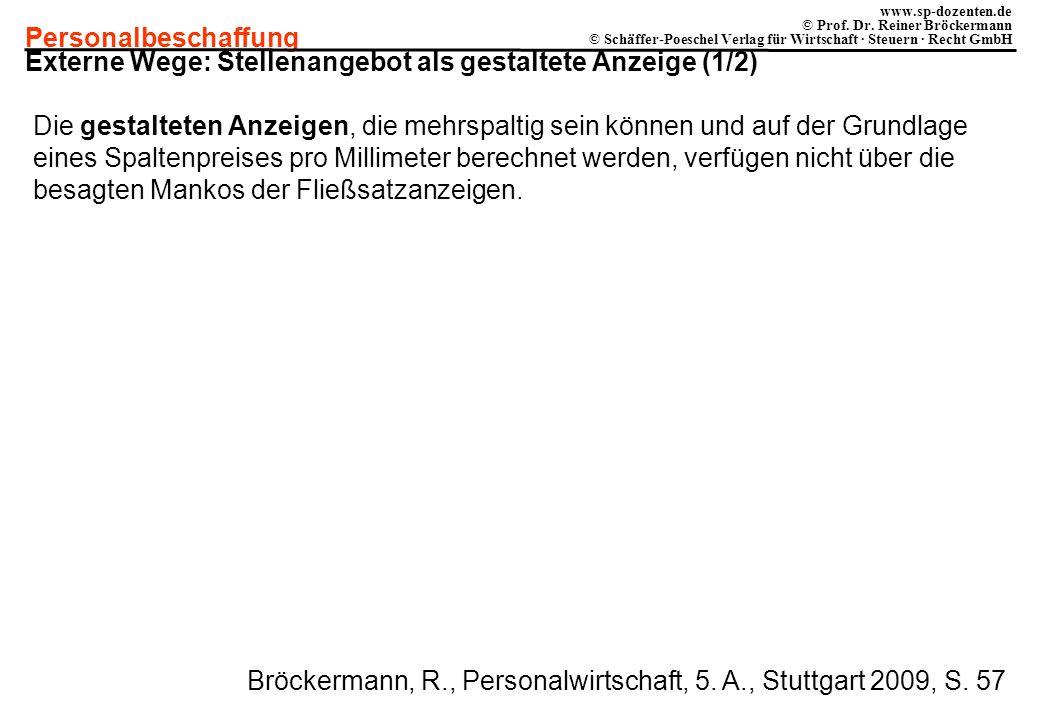 Externe Wege: Stellenangebot als gestaltete Anzeige (1/2)
