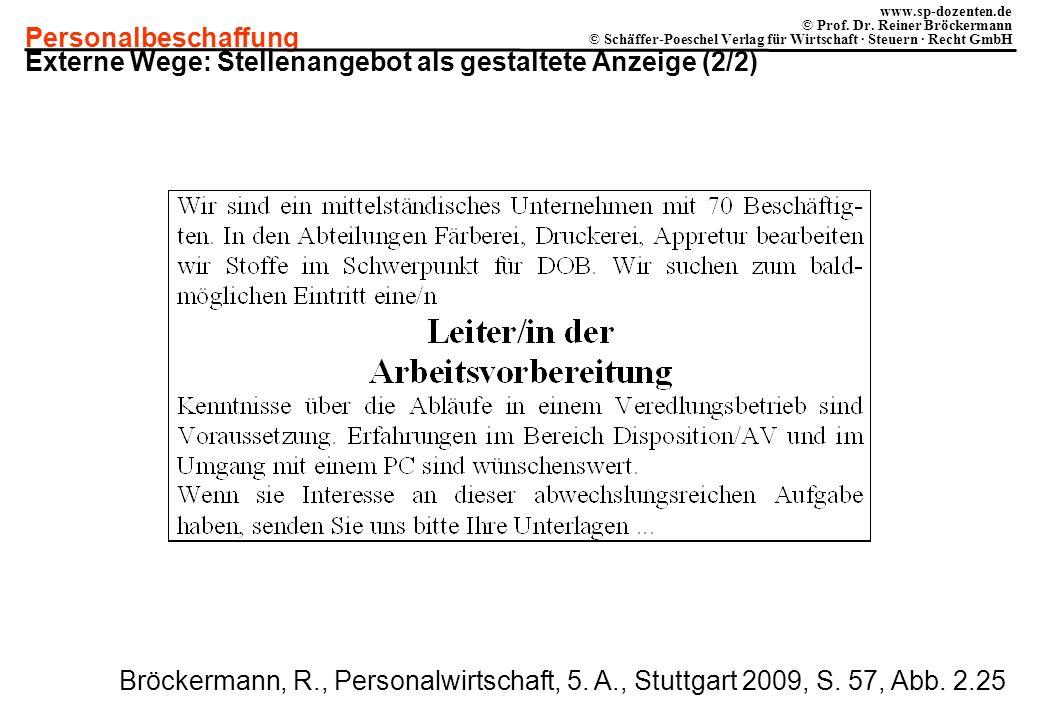 Externe Wege: Stellenangebot als gestaltete Anzeige (2/2)