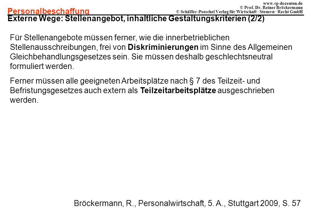 Externe Wege: Stellenangebot, inhaltliche Gestaltungskriterien (2/2)