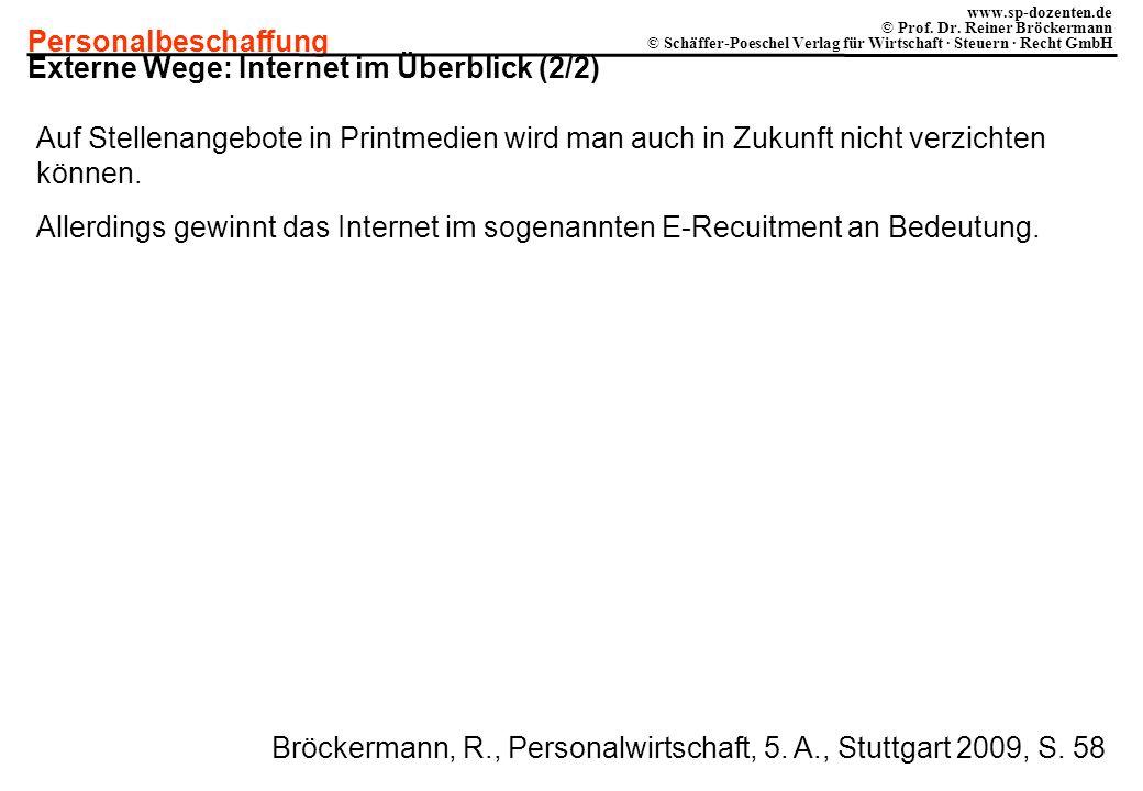 Externe Wege: Internet im Überblick (2/2)