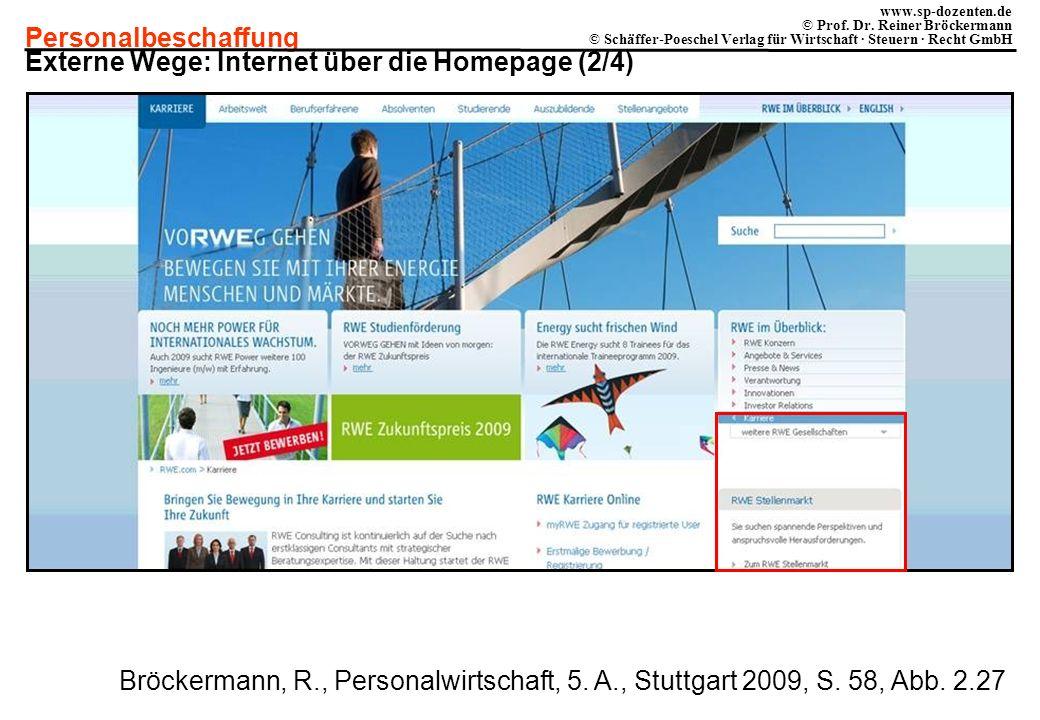 Externe Wege: Internet über die Homepage (2/4)