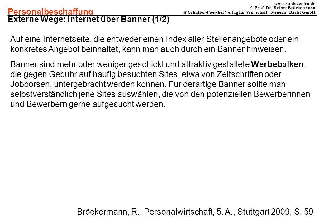 Externe Wege: Internet über Banner (1/2)