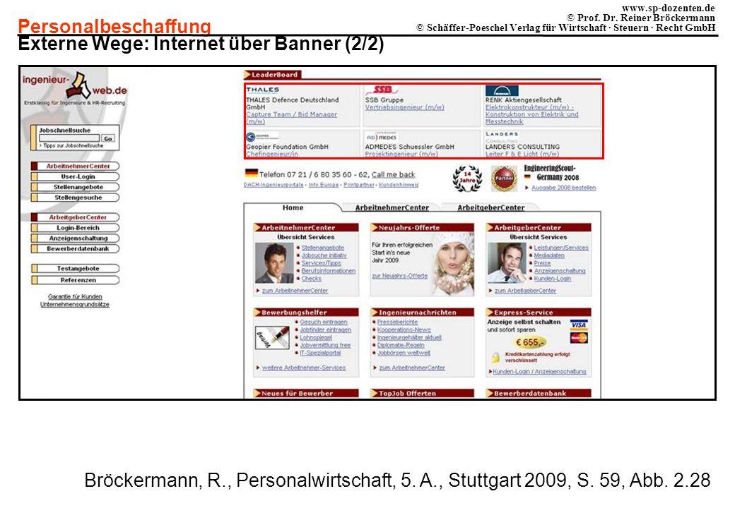 Externe Wege: Internet über Banner (2/2)