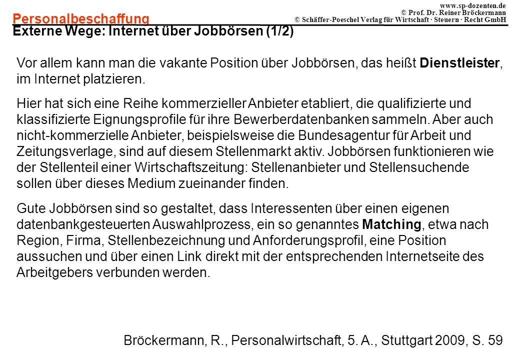 Externe Wege: Internet über Jobbörsen (1/2)
