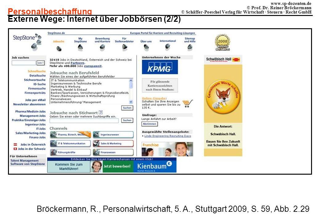 Externe Wege: Internet über Jobbörsen (2/2)