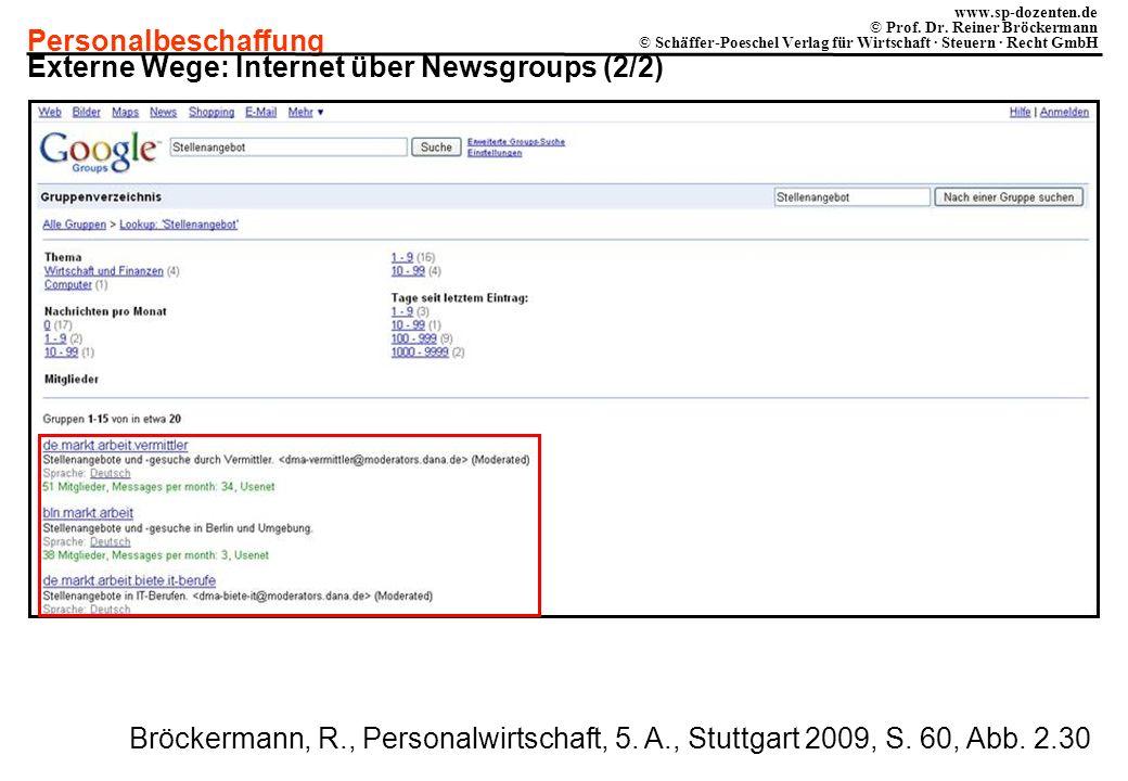 Externe Wege: Internet über Newsgroups (2/2)