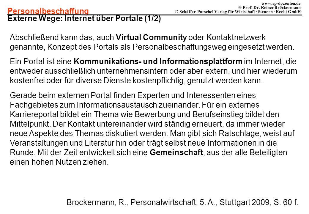Externe Wege: Internet über Portale (1/2)