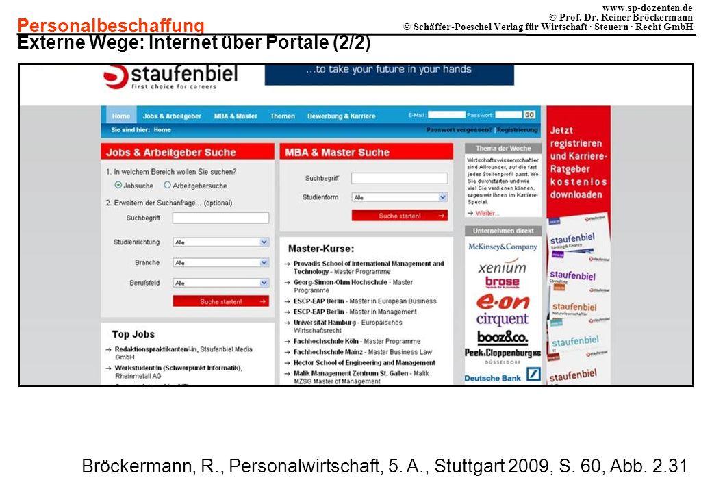 Externe Wege: Internet über Portale (2/2)