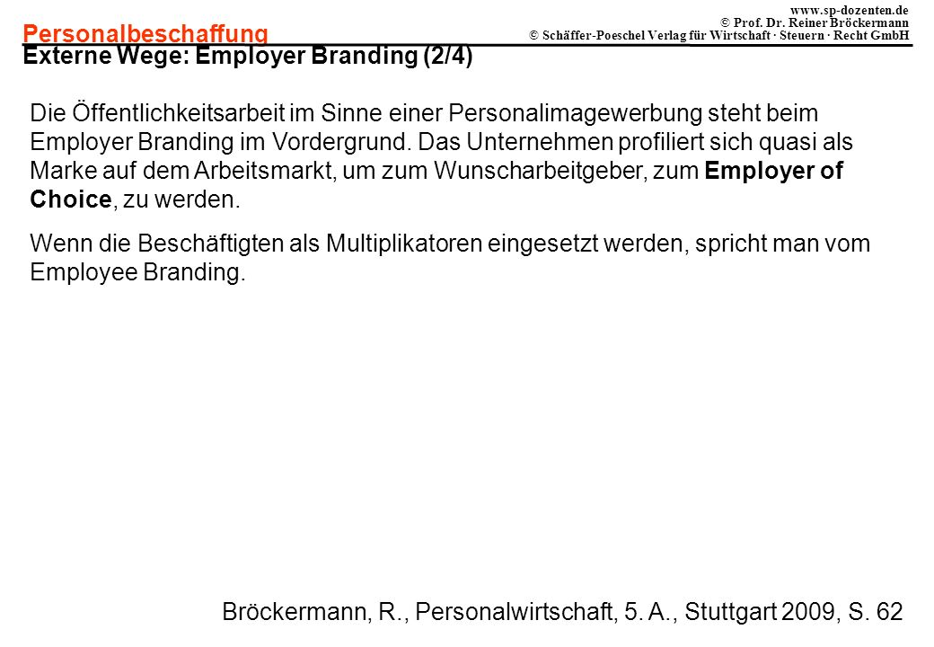 Externe Wege: Employer Branding (2/4)
