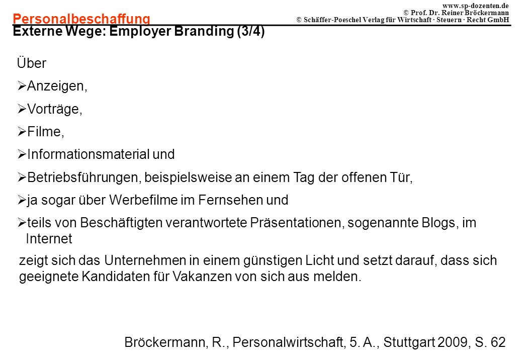Externe Wege: Employer Branding (3/4)