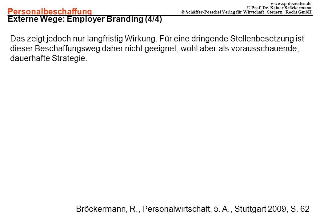 Externe Wege: Employer Branding (4/4)