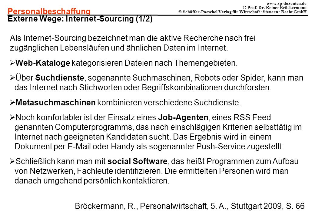 Externe Wege: Internet-Sourcing (1/2)