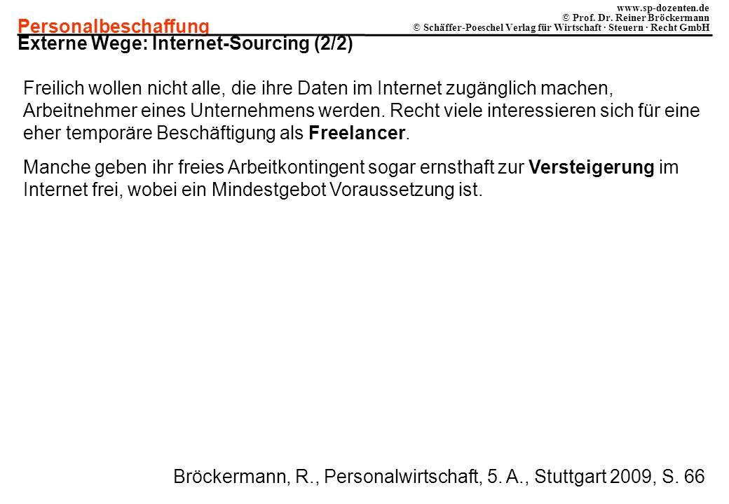 Externe Wege: Internet-Sourcing (2/2)