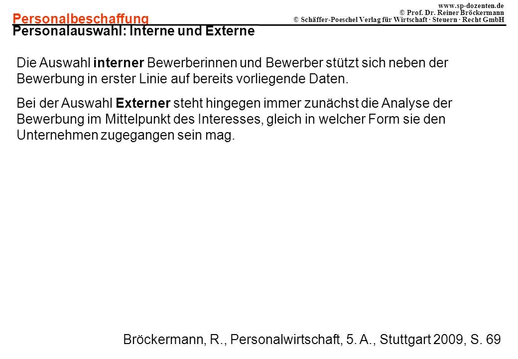 Personalauswahl: Interne und Externe