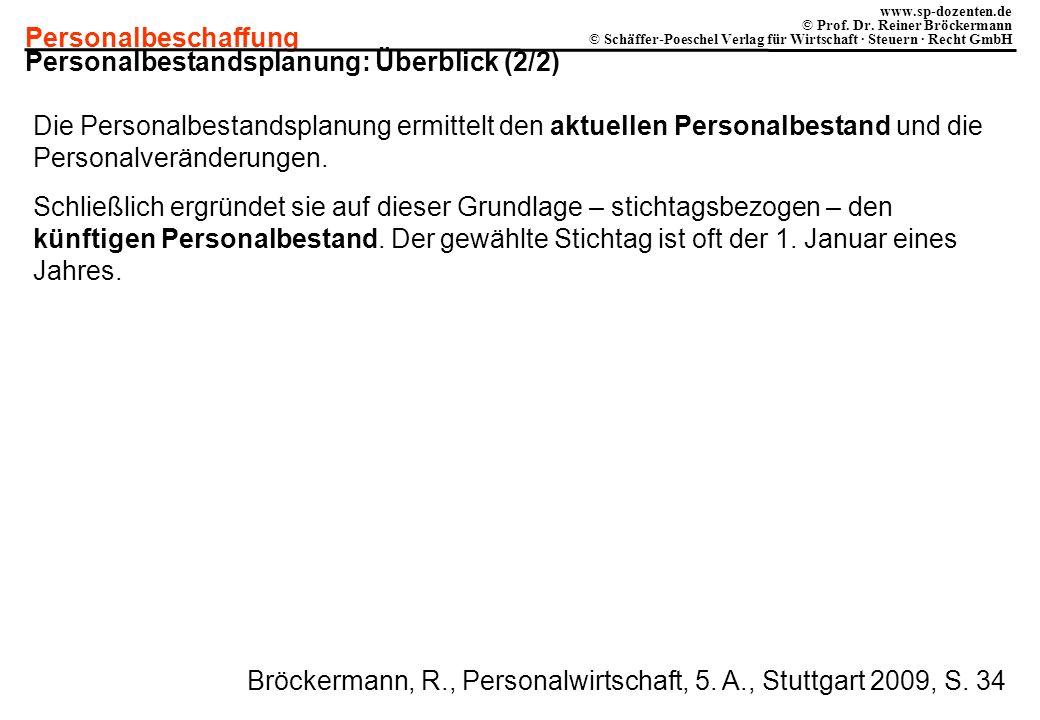 Personalbestandsplanung: Überblick (2/2)