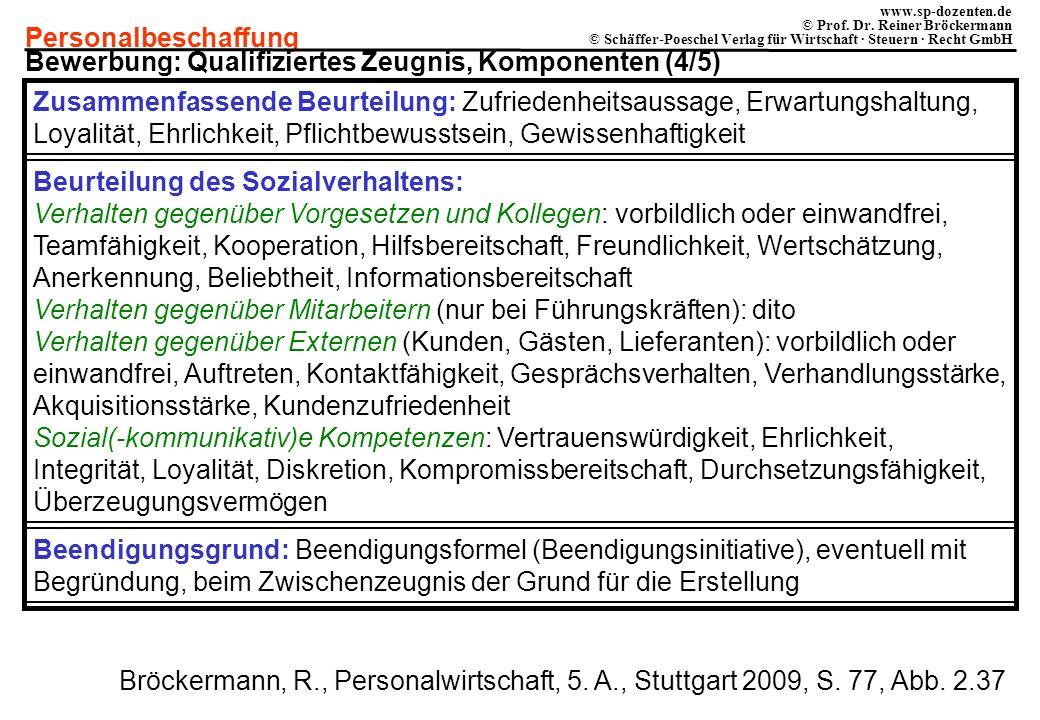 Bewerbung: Qualifiziertes Zeugnis, Komponenten (4/5)