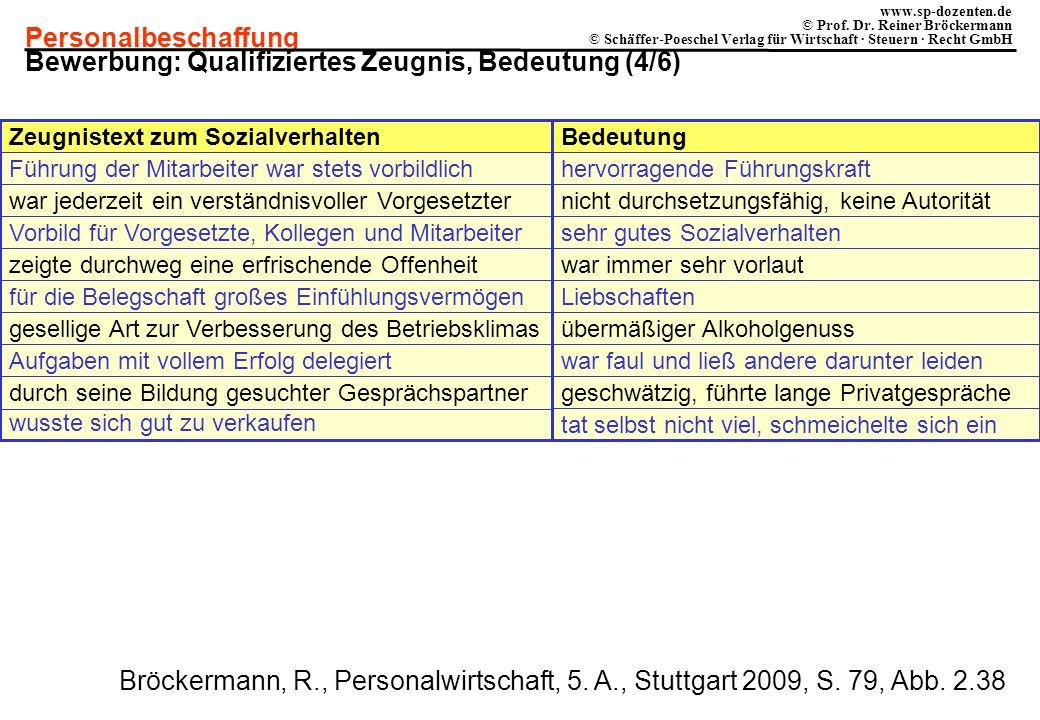 Bewerbung: Qualifiziertes Zeugnis, Bedeutung (4/6)