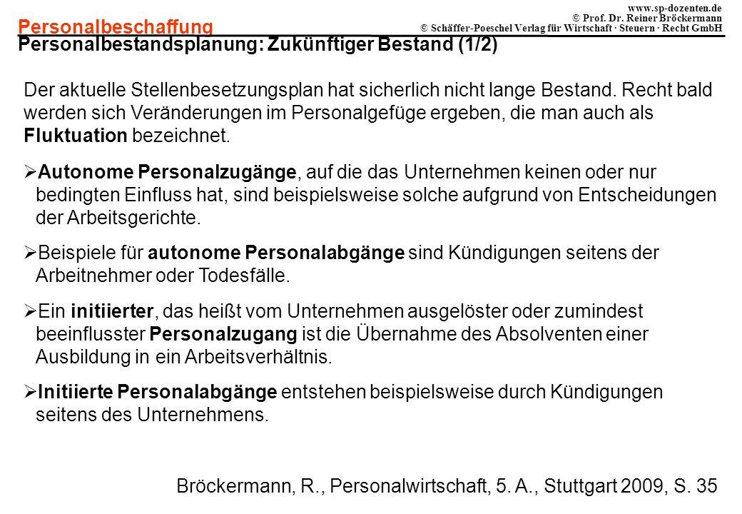 Personalbestandsplanung: Zukünftiger Bestand (1/2)
