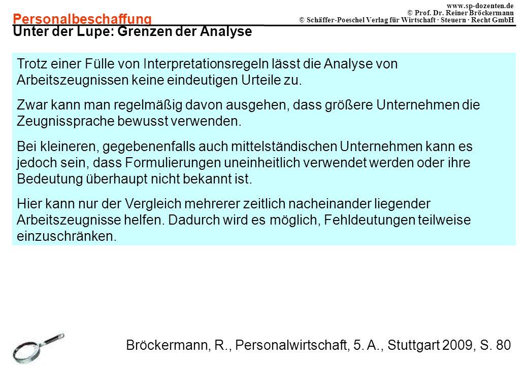 Unter der Lupe: Grenzen der Analyse