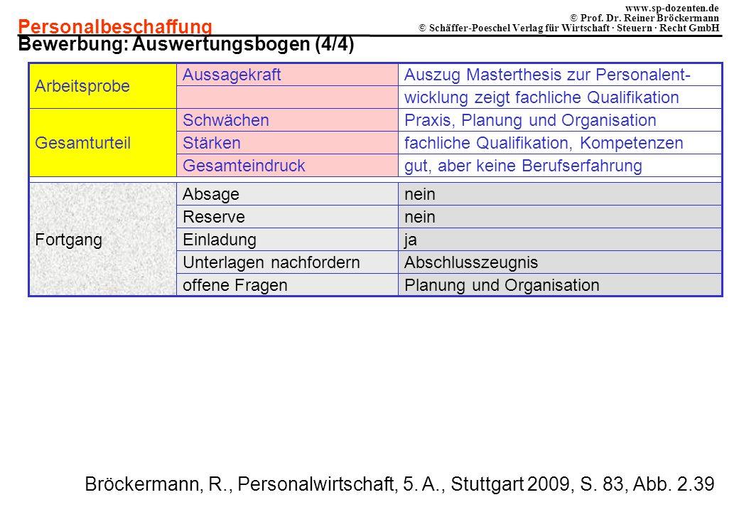 Bewerbung: Auswertungsbogen (4/4)