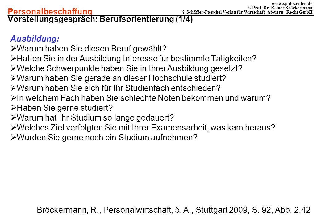 Vorstellungsgespräch: Berufsorientierung (1/4)