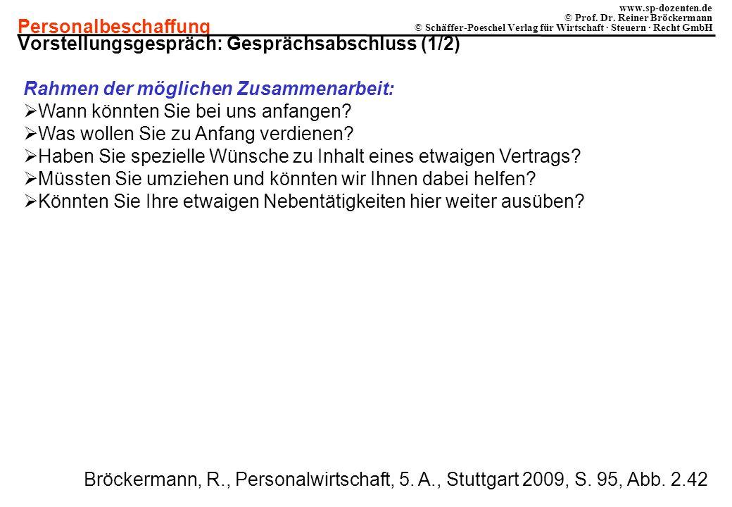 Vorstellungsgespräch: Gesprächsabschluss (1/2)