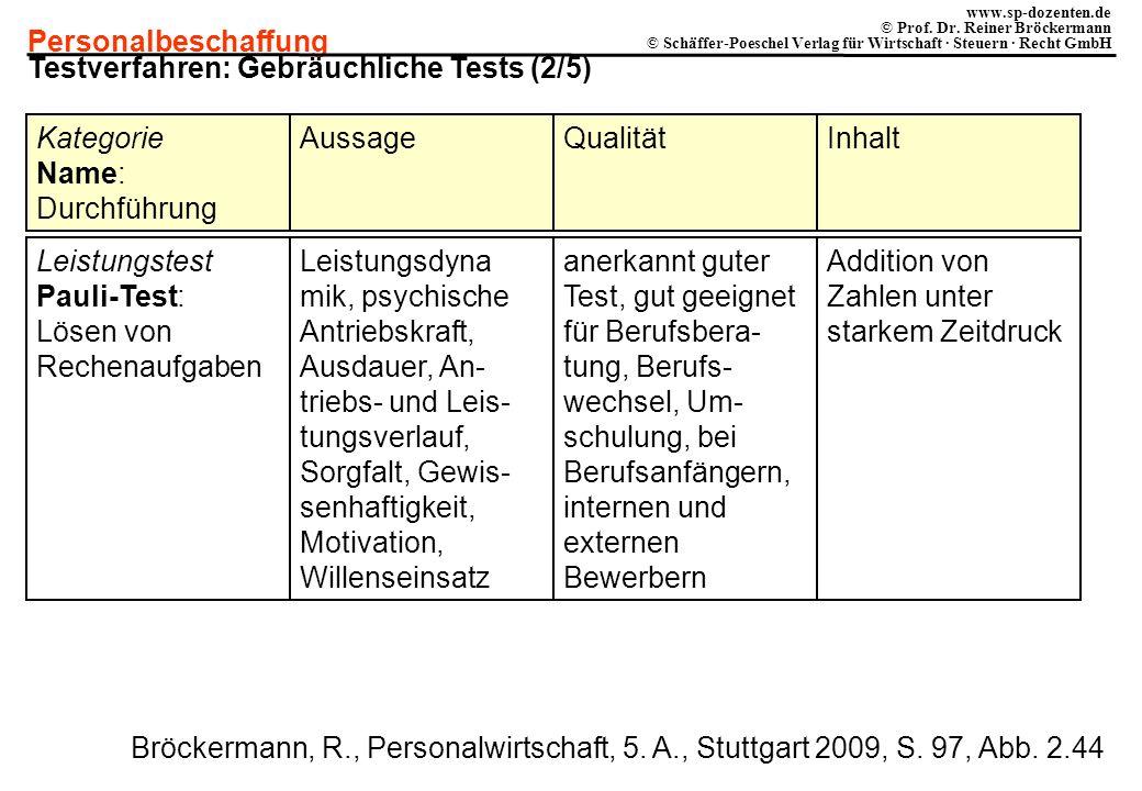 Testverfahren: Gebräuchliche Tests (2/5)