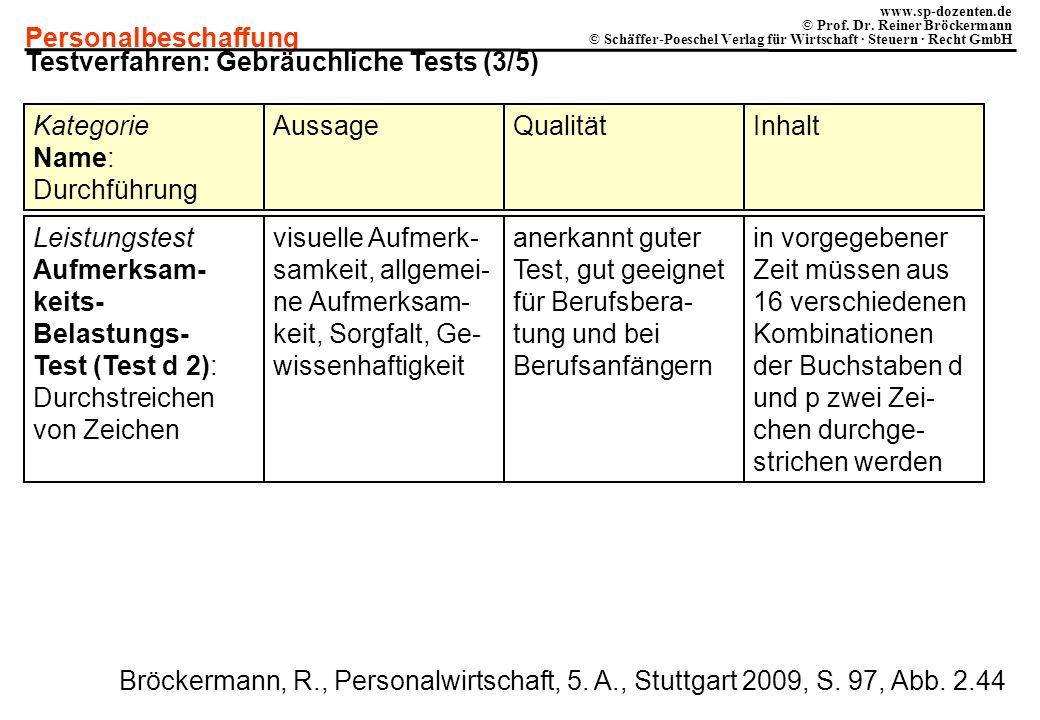 Testverfahren: Gebräuchliche Tests (3/5)