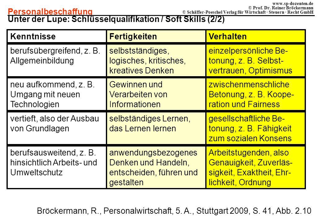 Unter der Lupe: Schlüsselqualifikation / Soft Skills (2/2)