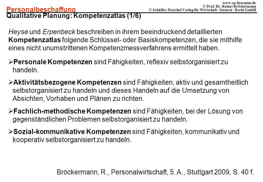 Qualitative Planung: Kompetenzatlas (1/6)