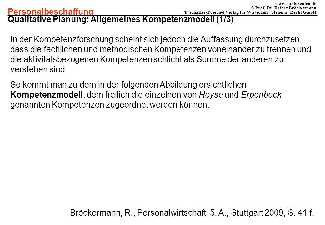 Qualitative Planung: Allgemeines Kompetenzmodell (1/3)